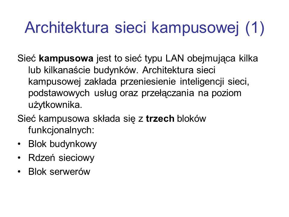 Architektura sieci kampusowej (1)