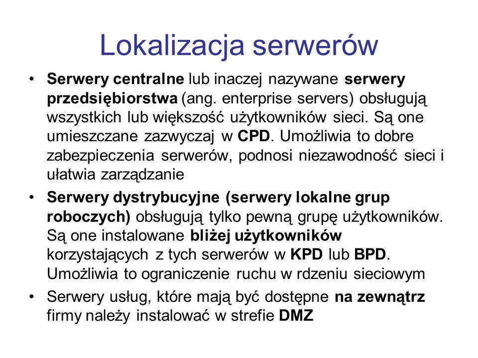 Lokalizacja serwerów
