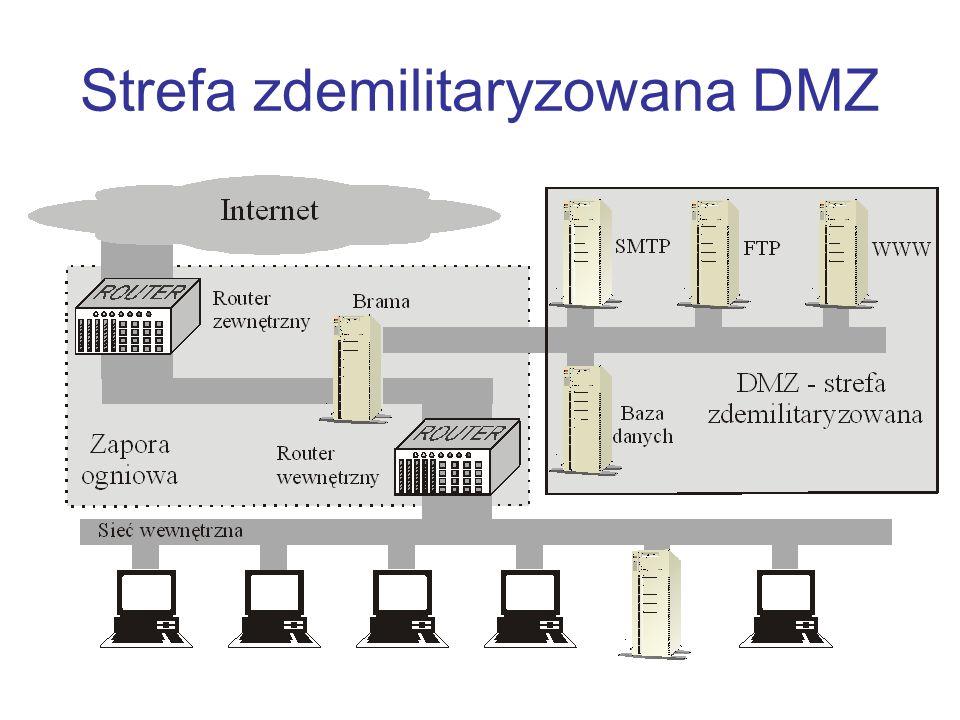 Strefa zdemilitaryzowana DMZ