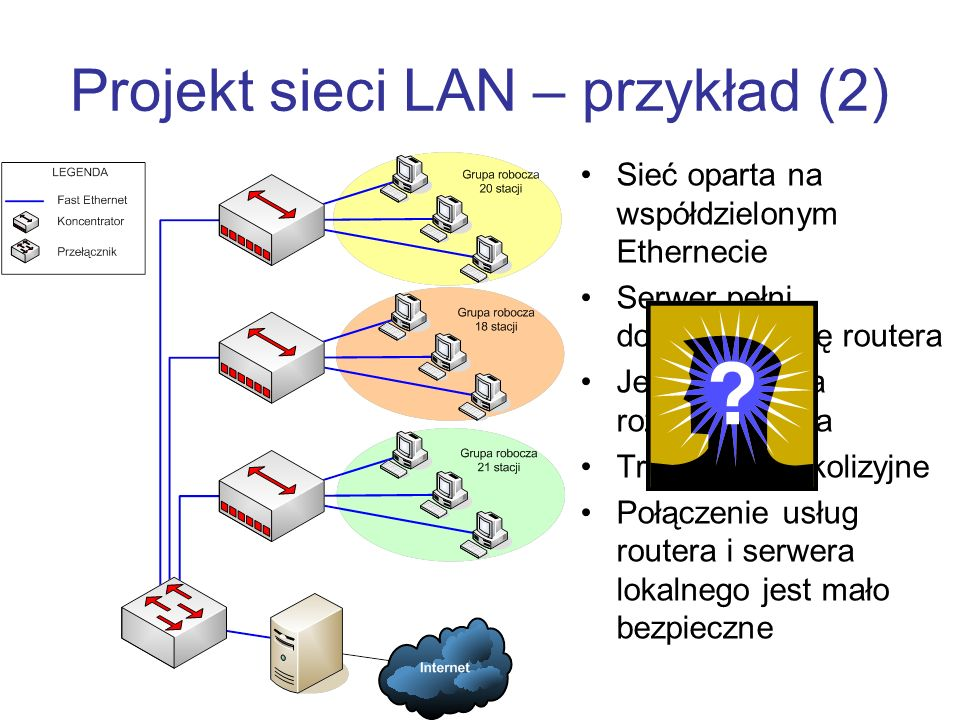 Projekt sieci LAN – przykład (2)