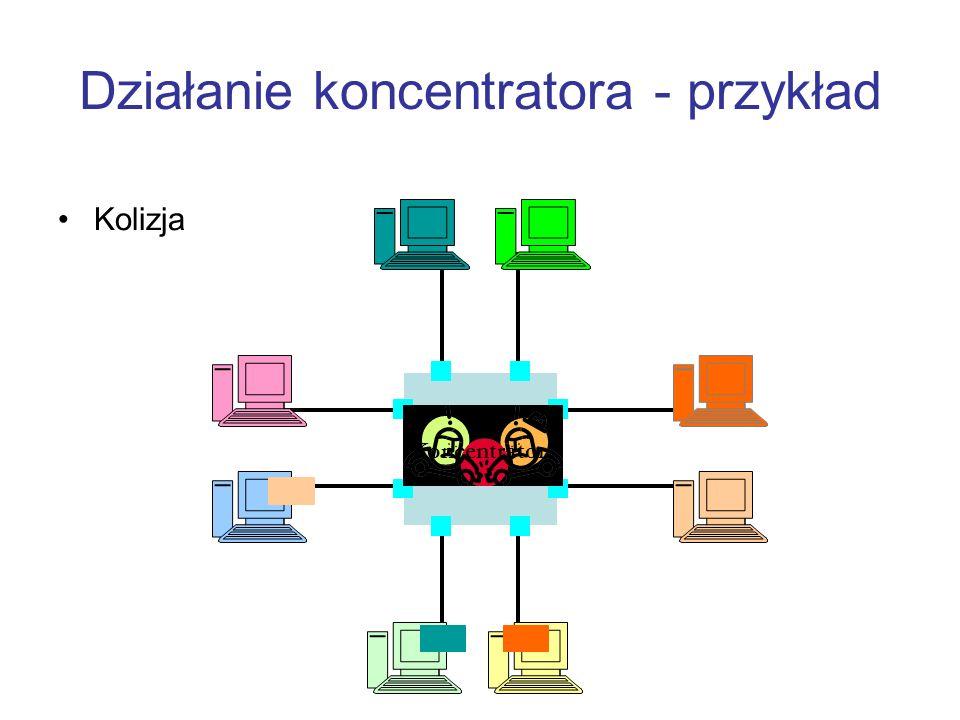 Działanie koncentratora - przykład