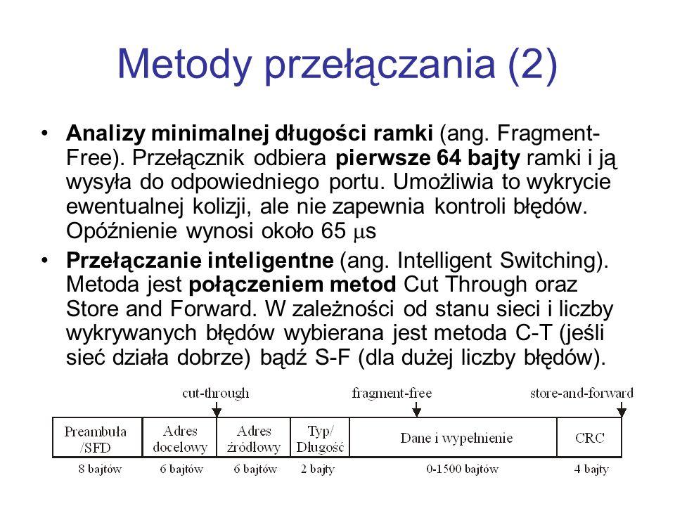 Metody przełączania (2)
