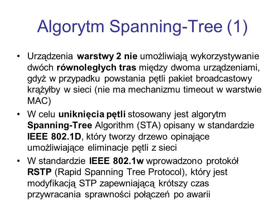 Algorytm Spanning-Tree (1)