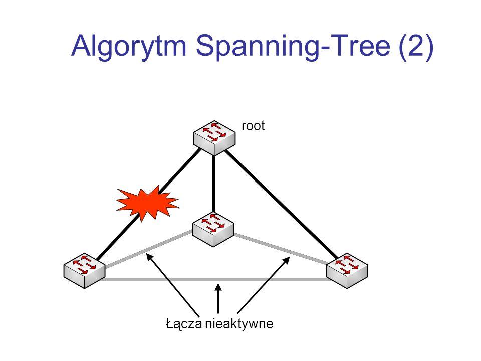 Algorytm Spanning-Tree (2)