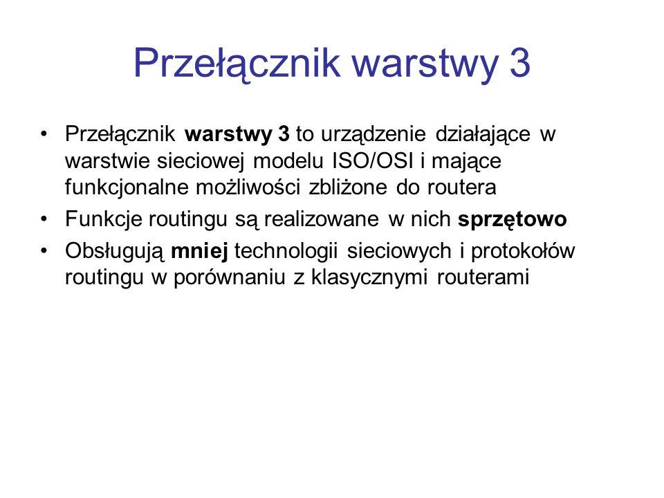 Przełącznik warstwy 3