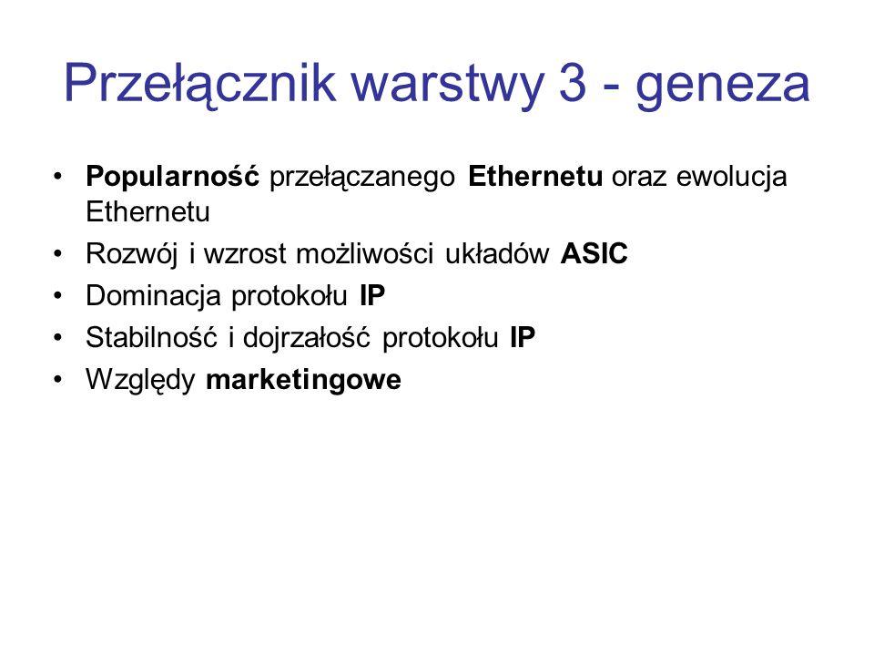 Przełącznik warstwy 3 - geneza