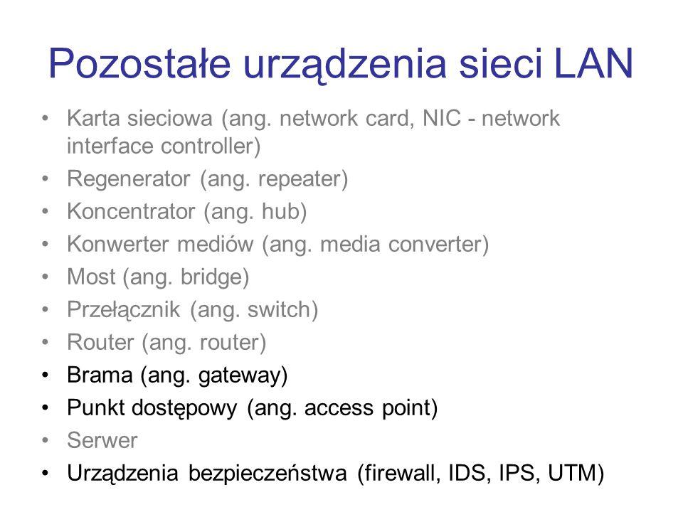 Pozostałe urządzenia sieci LAN