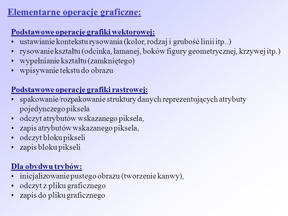 Elementarne operacje graficzne: