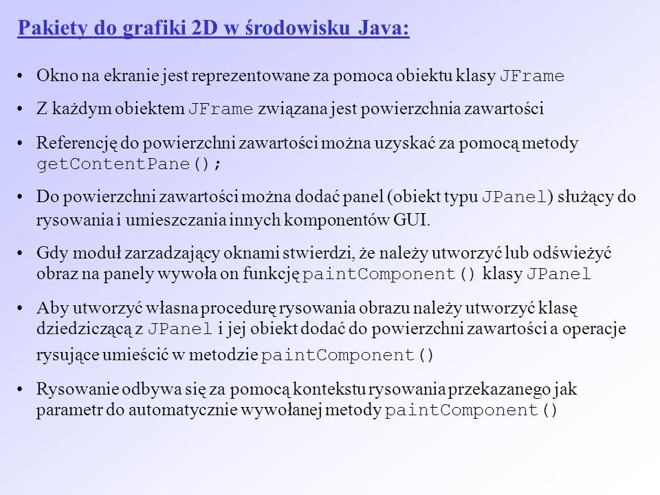 Pakiety do grafiki 2D w środowisku Java: