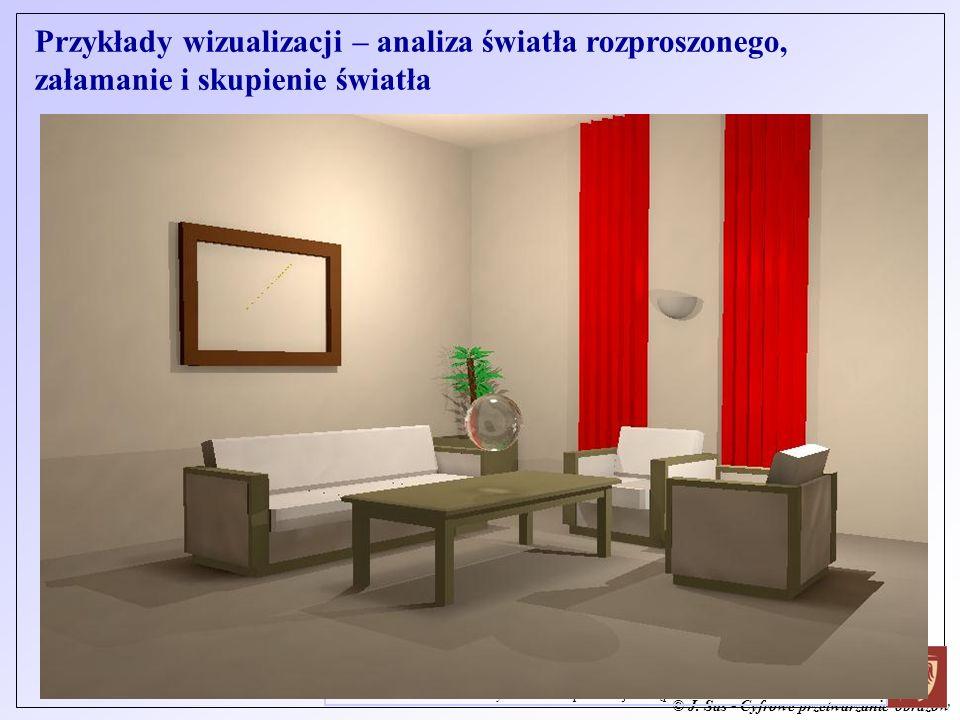 Przykłady wizualizacji – analiza światła rozproszonego, załamanie i skupienie światła
