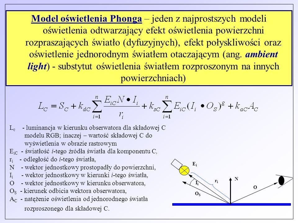 Model oświetlenia Phonga – jeden z najprostszych modeli oświetlenia odtwarzający efekt oświetlenia powierzchni rozpraszających światło (dyfuzyjnych), efekt połyskliwości oraz oświetlenie jednorodnym światłem otaczającym (ang. ambient light) - substytut oświetlenia światłem rozproszonym na innych powierzchniach)