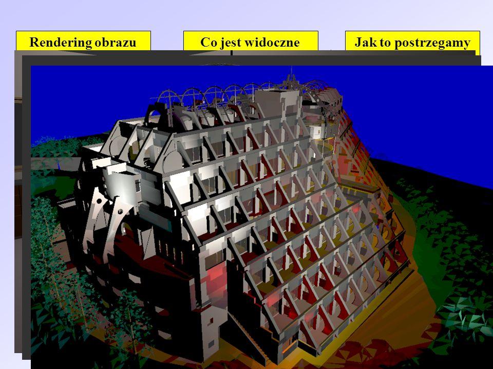 Rendering obrazu rastrowego Co jest widoczne przez piksel obrazu