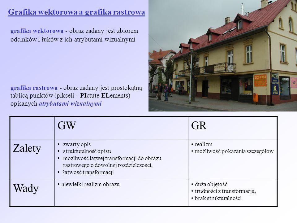 GW GR Zalety Wady Grafika wektorowa a grafika rastrowa