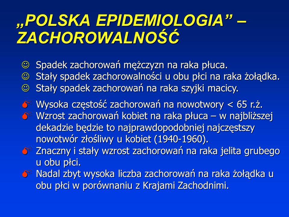 """""""POLSKA EPIDEMIOLOGIA –ZACHOROWALNOŚĆ"""