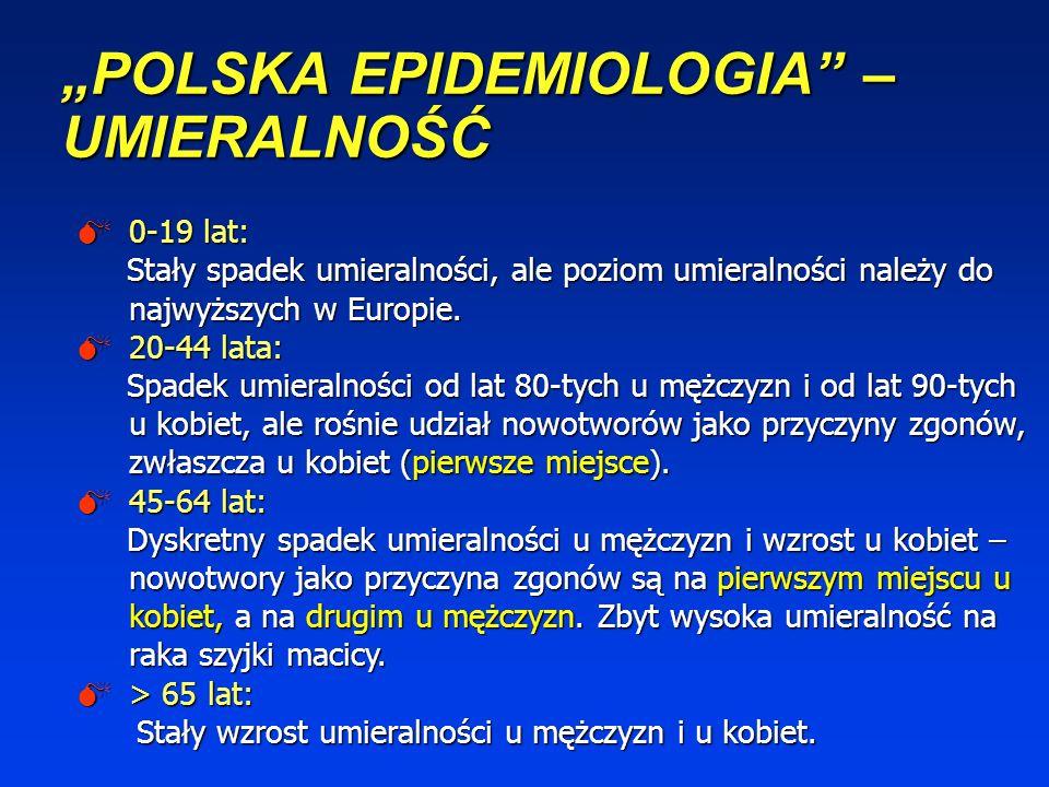 """""""POLSKA EPIDEMIOLOGIA –UMIERALNOŚĆ"""