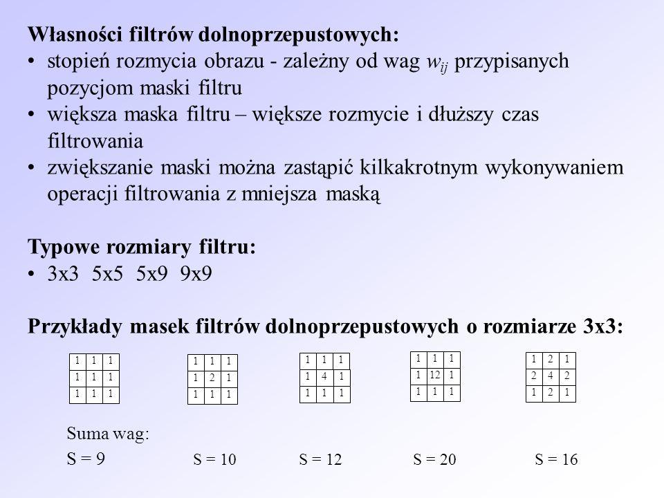 Własności filtrów dolnoprzepustowych: