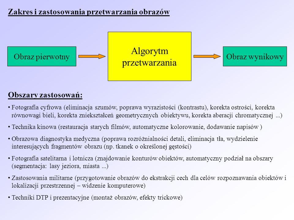 Algorytm przetwarzania