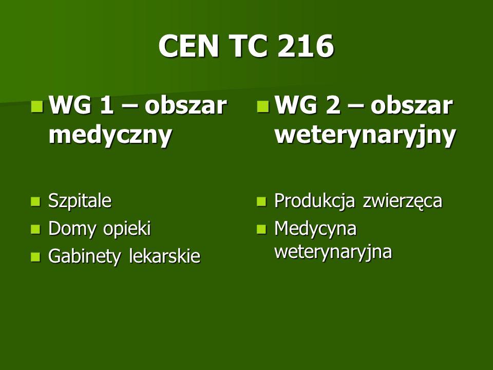 CEN TC 216 WG 1 – obszar medyczny WG 2 – obszar weterynaryjny Szpitale
