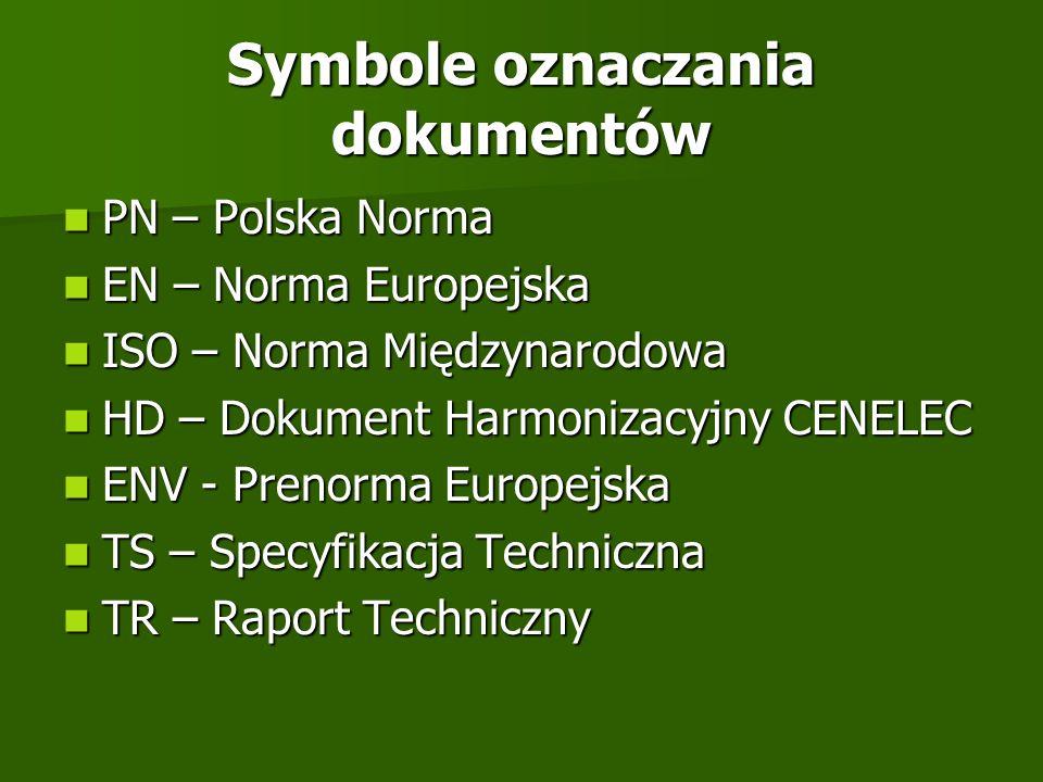 Symbole oznaczania dokumentów
