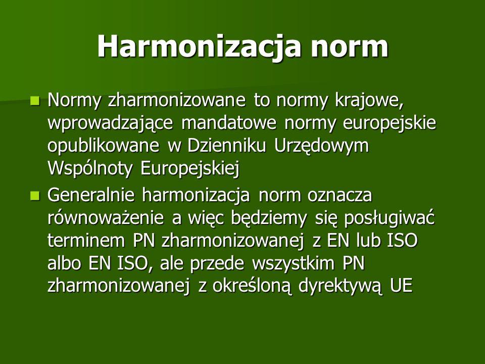 Harmonizacja norm