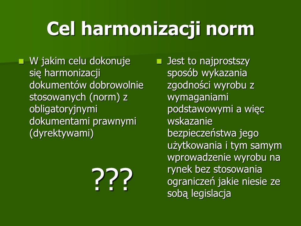 Cel harmonizacji norm