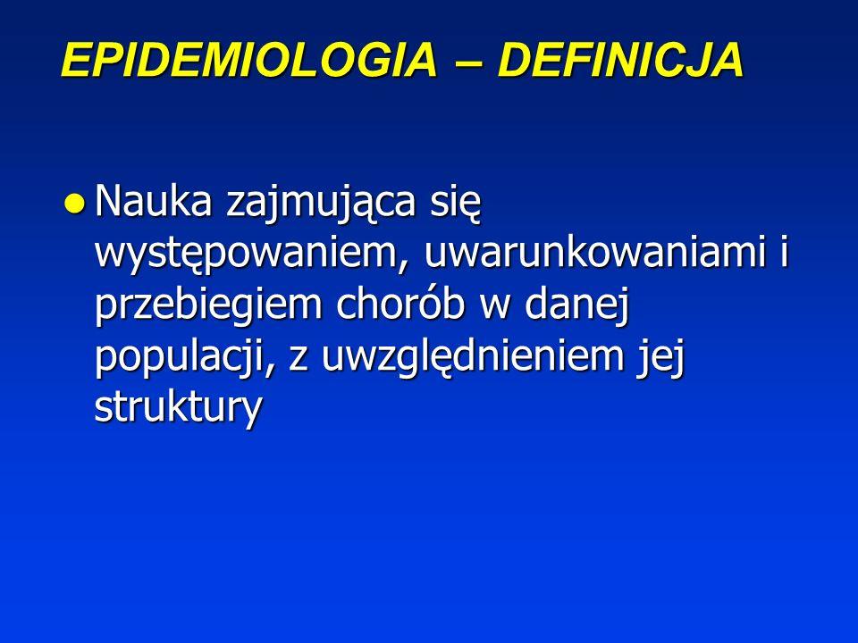 EPIDEMIOLOGIA – DEFINICJA