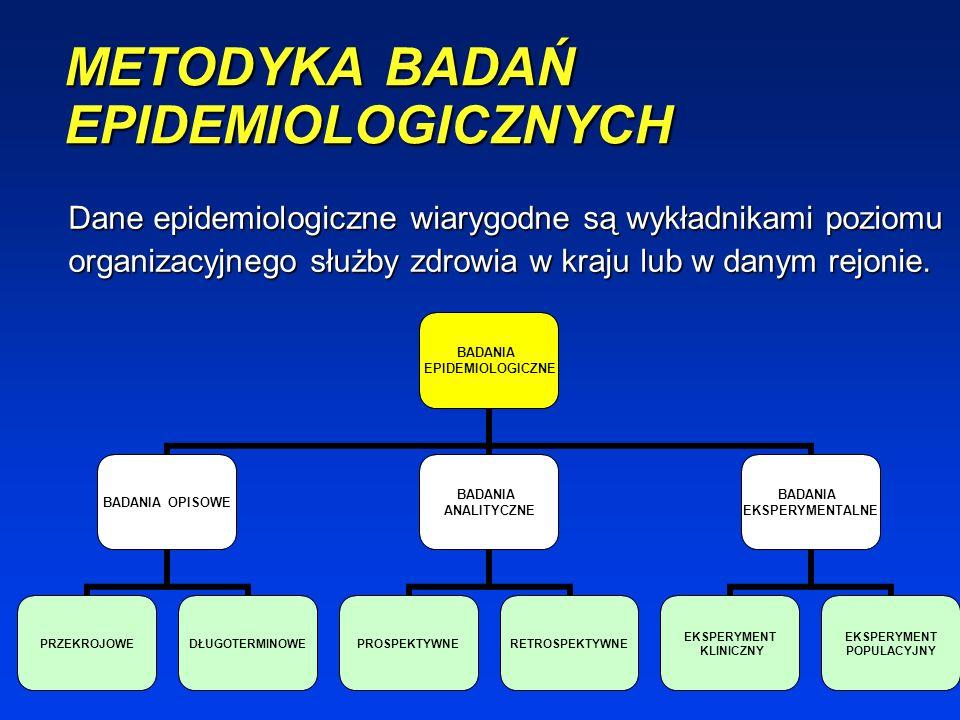METODYKA BADAŃ EPIDEMIOLOGICZNYCH