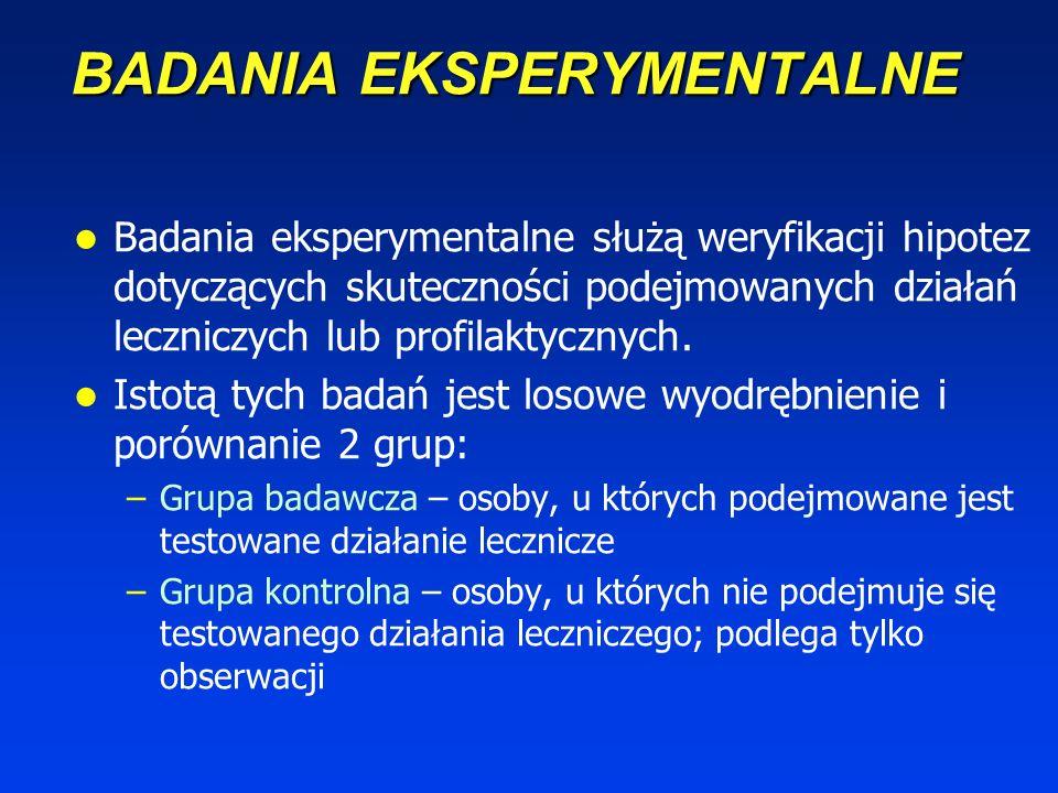 BADANIA EKSPERYMENTALNE