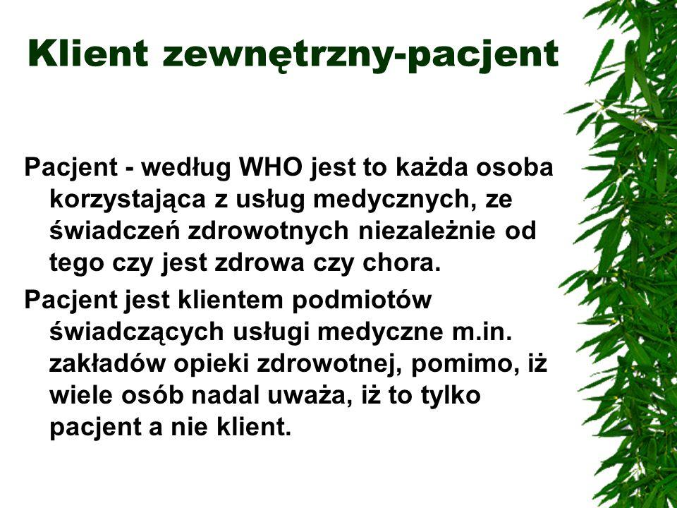 Klient zewnętrzny-pacjent