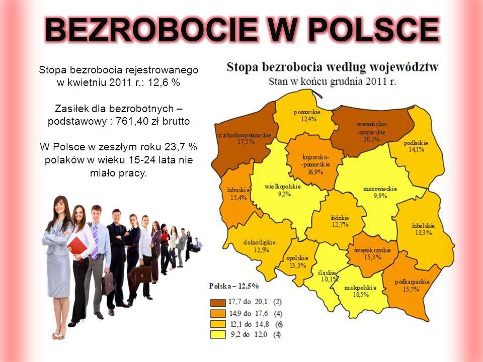 BEZROBOCIE W POLSCEStopa bezrobocia rejestrowanego w kwietniu 2011 r.: 12,6 % Zasiłek dla bezrobotnych – podstawowy : 761,40 zł brutto.