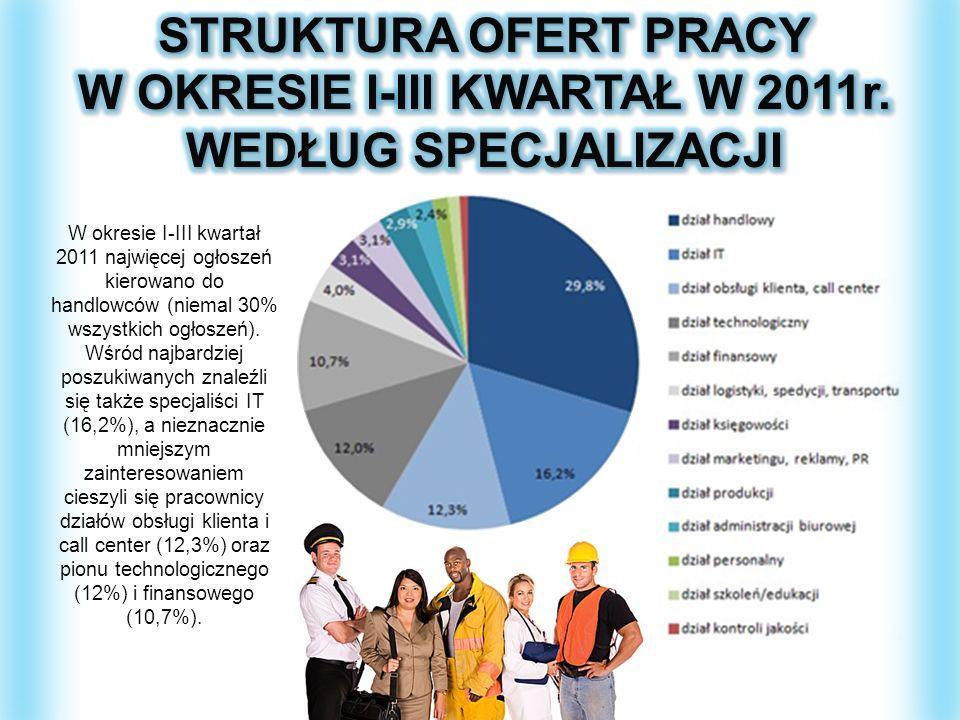 STRUKTURA OFERT PRACY W OKRESIE I-III KWARTAŁ W 2011r