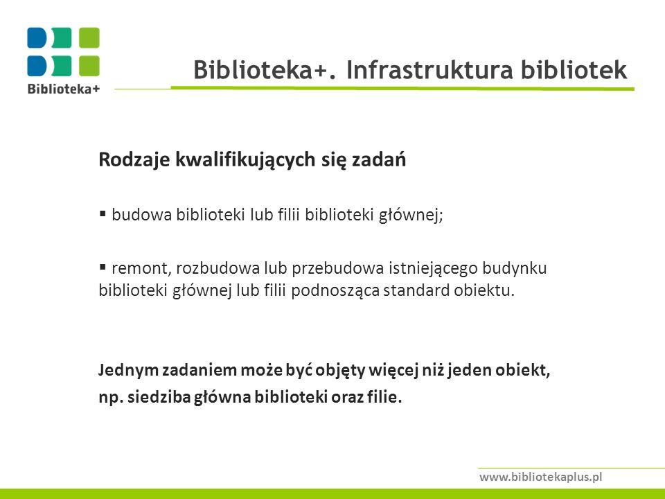 Biblioteka+. Infrastruktura bibliotek