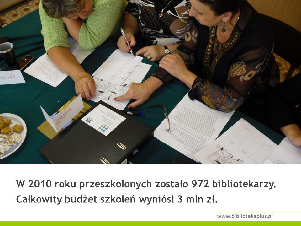 W 2010 roku przeszkolonych zostało 972 bibliotekarzy.