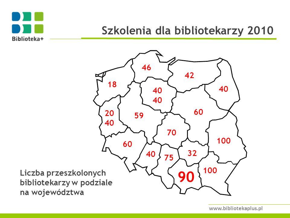 90 Szkolenia dla bibliotekarzy 2010 46 42 18 40 40 60 20 59 40 70 100
