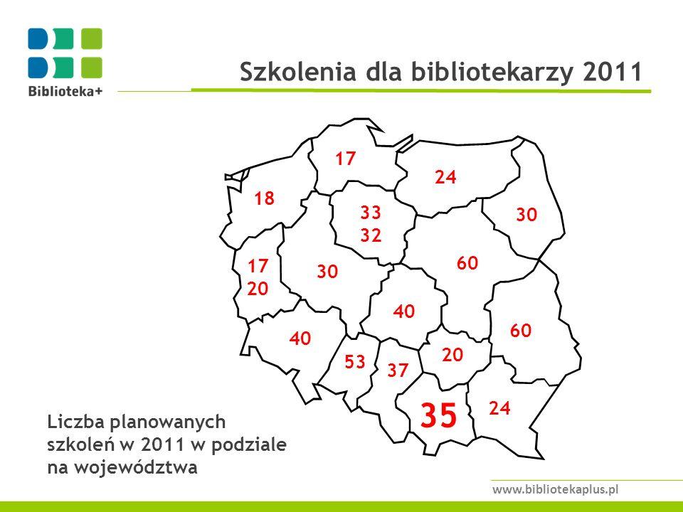 35 Szkolenia dla bibliotekarzy 2011 17 24 18 33 30 32 60 17 30 20 40