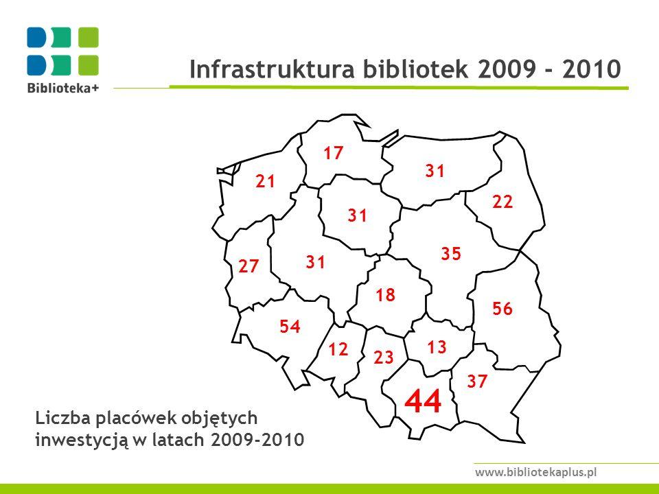 44 Infrastruktura bibliotek 2009 - 2010 17 31 21 22 31 35 31 27 18 56
