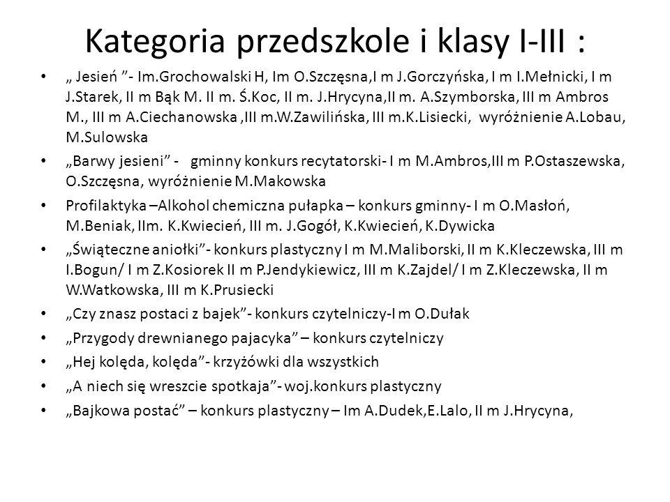 Kategoria przedszkole i klasy I-III :