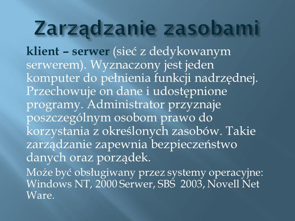 Zarządzanie zasobami