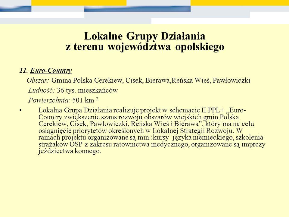 Lokalne Grupy Działania z terenu województwa opolskiego