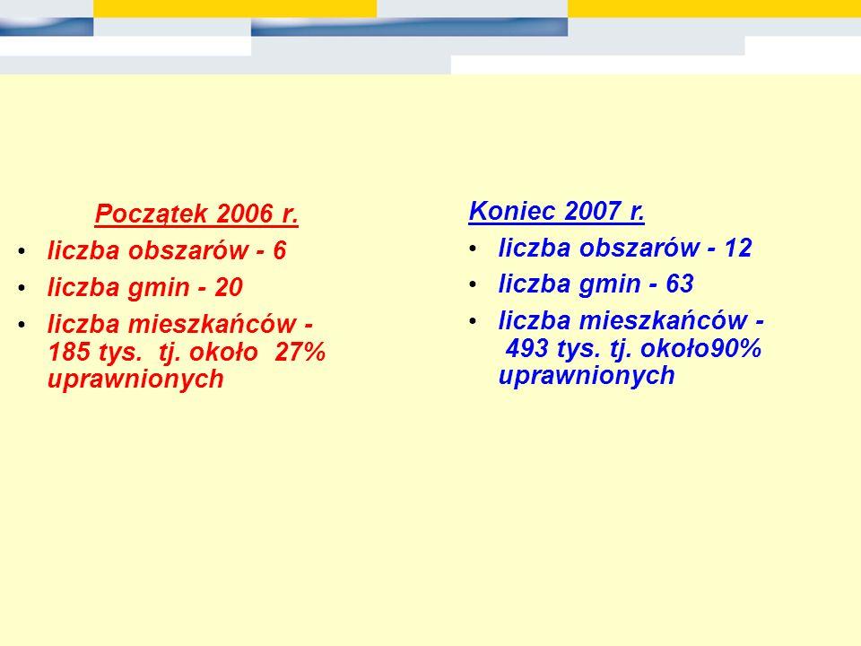 Początek 2006 r. liczba obszarów - 6. liczba gmin - 20. liczba mieszkańców - 185 tys. tj. około 27% uprawnionych.