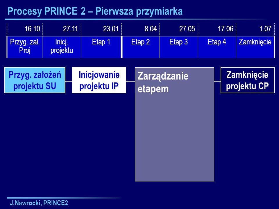 Procesy PRINCE 2 – Pierwsza przymiarka