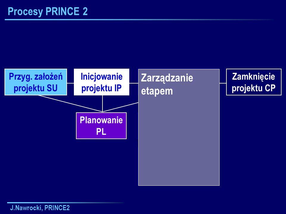 Procesy PRINCE 2 Zarządzanie etapem Przyg. założeń projektu SU