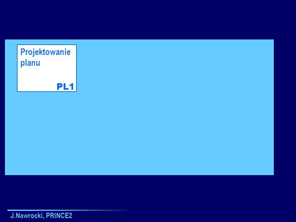 Projektowanie planu PL1 J.Nawrocki, PRINCE2