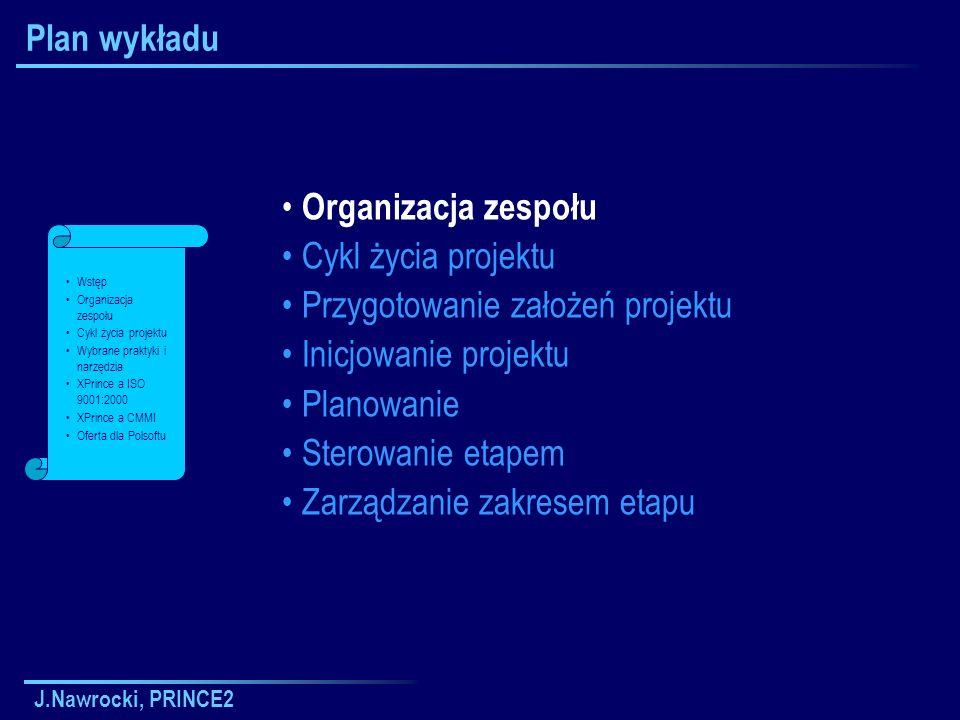 Przygotowanie założeń projektu Inicjowanie projektu Planowanie
