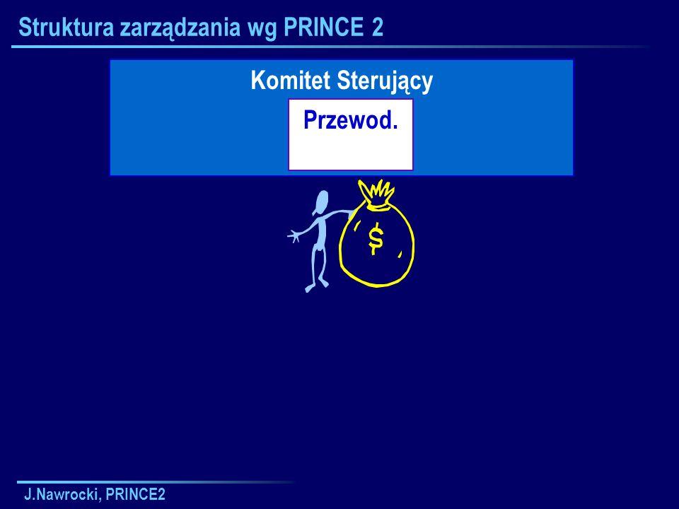 Struktura zarządzania wg PRINCE 2