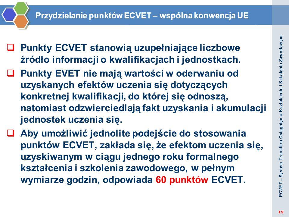 Przydzielanie punktów ECVET – wspólna konwencja UE