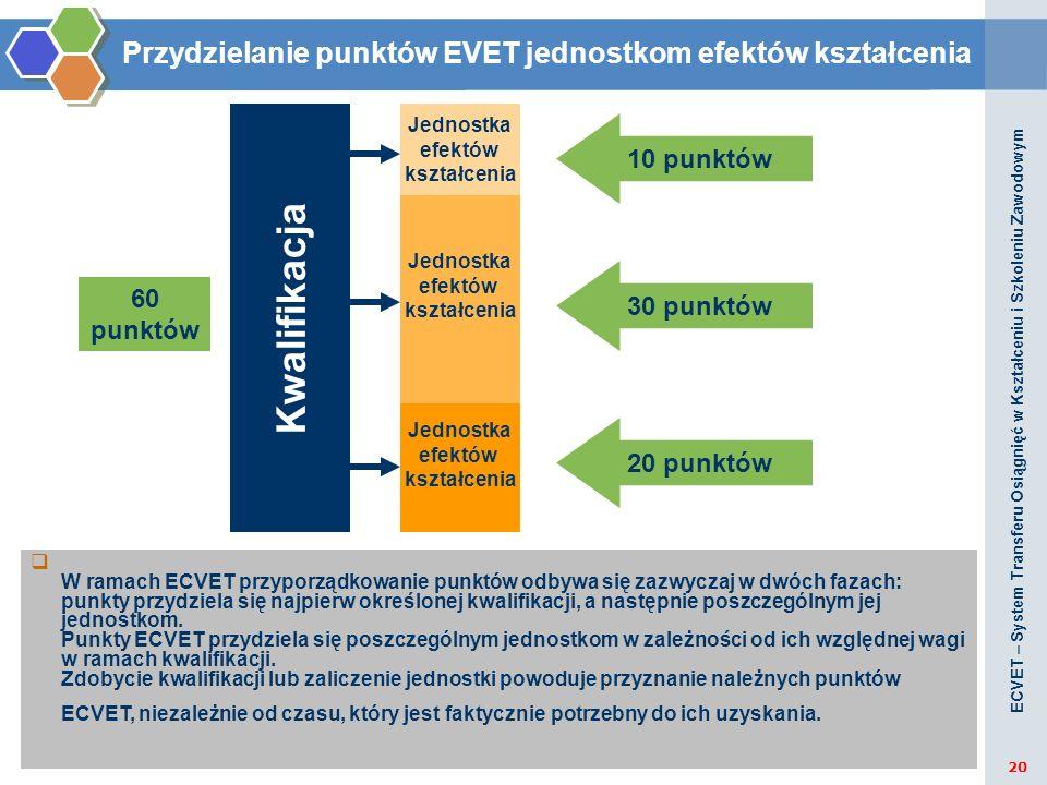 Przydzielanie punktów EVET jednostkom efektów kształcenia