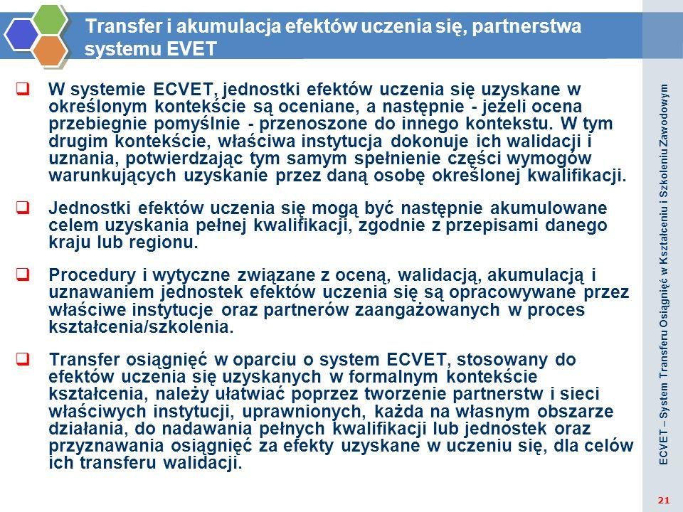 Transfer i akumulacja efektów uczenia się, partnerstwa systemu EVET
