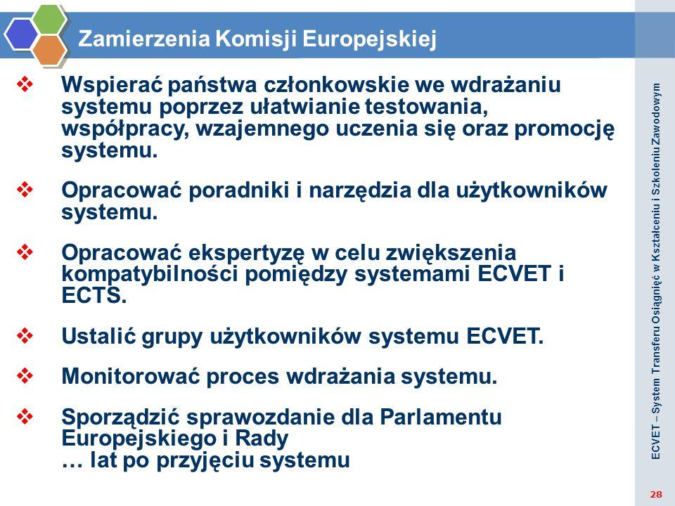 Zamierzenia Komisji Europejskiej