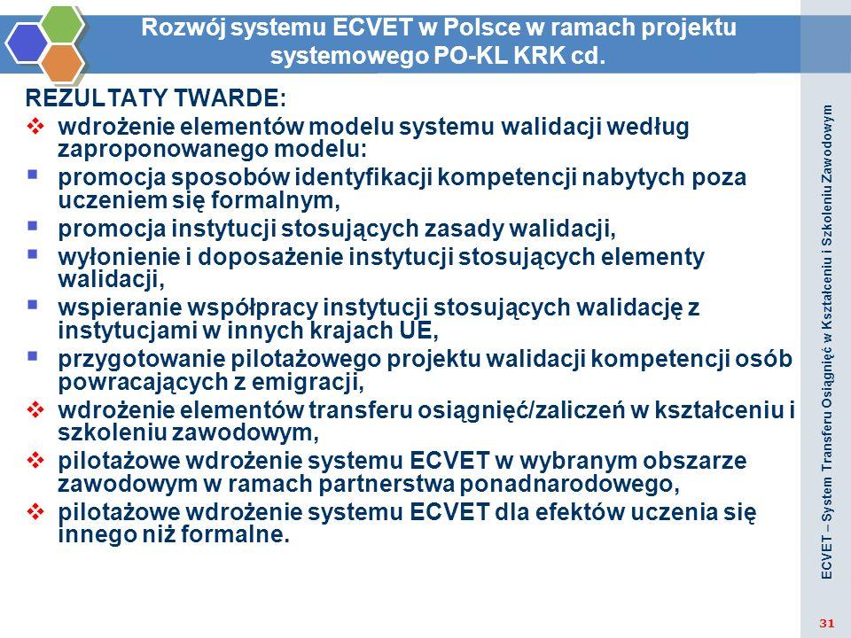 ECVET – System Transferu Osiągnięć w Kształceniu i Szkoleniu Zawodowym
